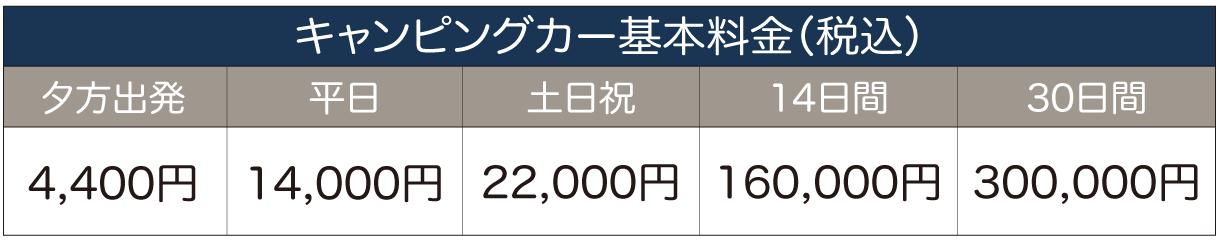 キャンピングカー料金-レンタカー九州【福岡県北九州市】